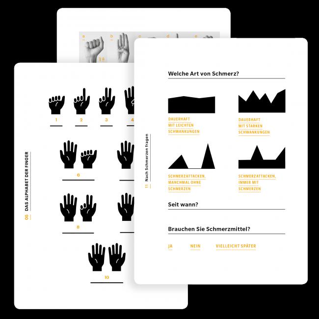 Kommunikationskarten - Helping Hands